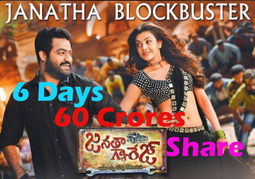 ntr janatha garage movie crosses 60 crores share