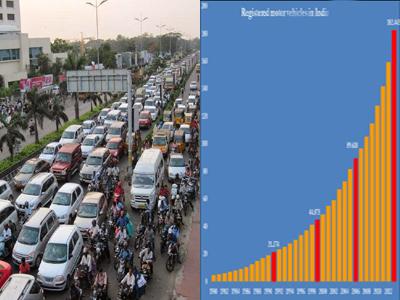 somany vehicles registrations day india
