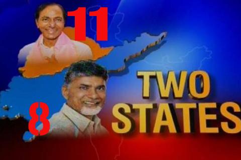 andhrapradesh top 10 telangana 11 place gdp latest result