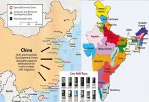 China Products Not Delivery India