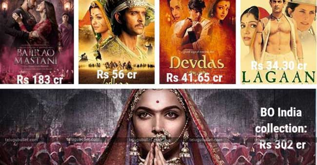 BAN Indian Films