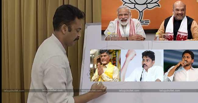 Sivaji in his recent media interaction