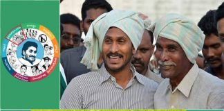 YS Jagan to Launch YSR Raithu Bharosa Scheme Today In Nellore District