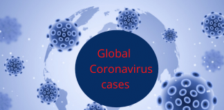 Global Covid-19 cases